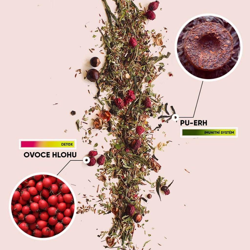 Složení Chia Shake se skládá pouze z přírodních bylin a ovoce.